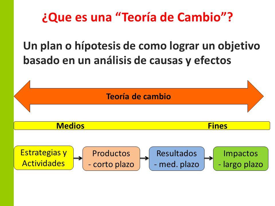 ¿Que es una Teoría de Cambio? Un plan o hípotesis de como lograr un objetivo basado en un análisis de causas y efectos Impactos - largo plazo Estrateg