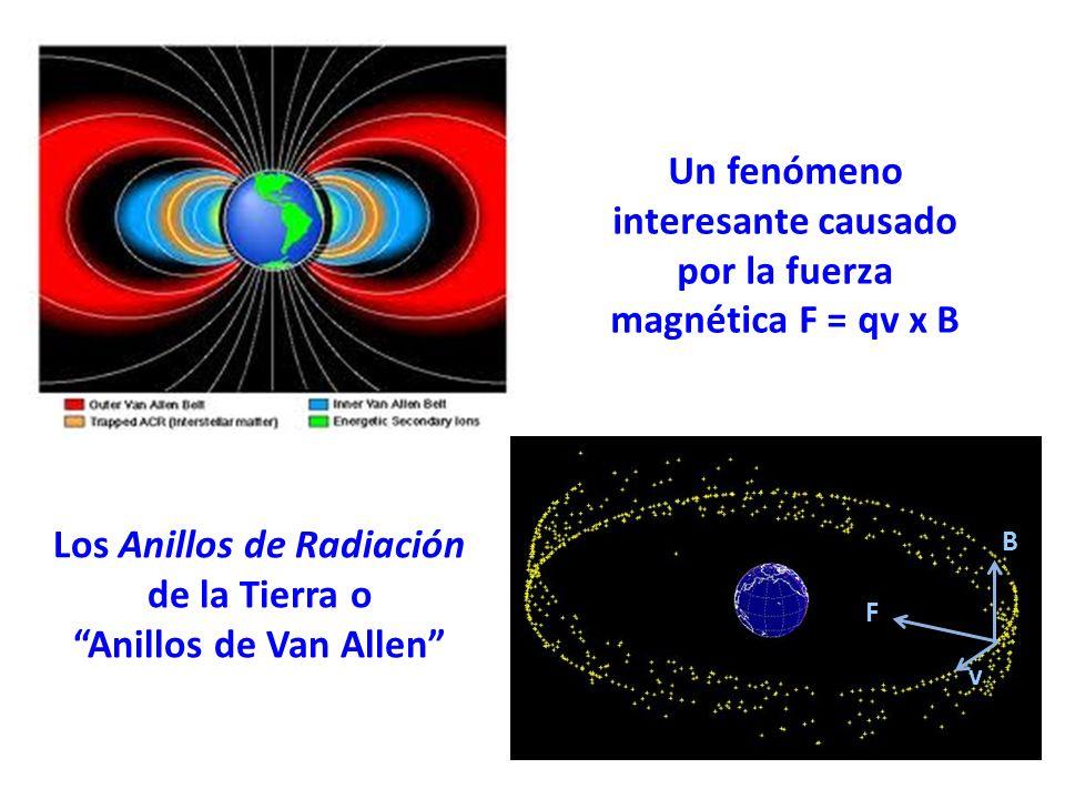Un fenómeno interesante causado por la fuerza magnética F = qv x B v B F Los Anillos de Radiación de la Tierra o Anillos de Van Allen