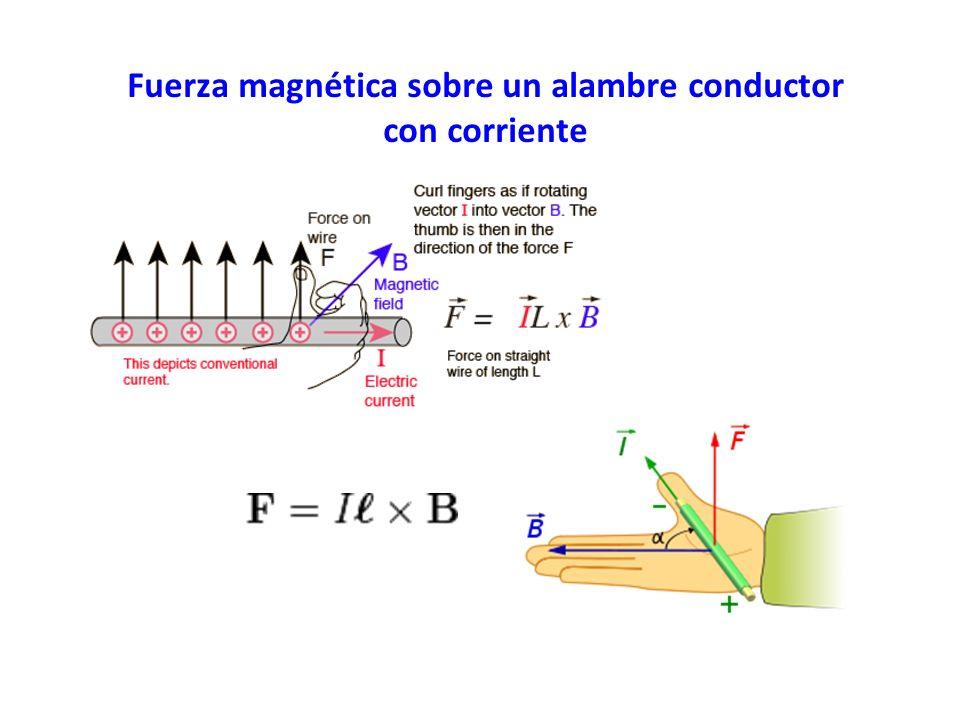 Fuerza magnética sobre un alambre conductor con corriente