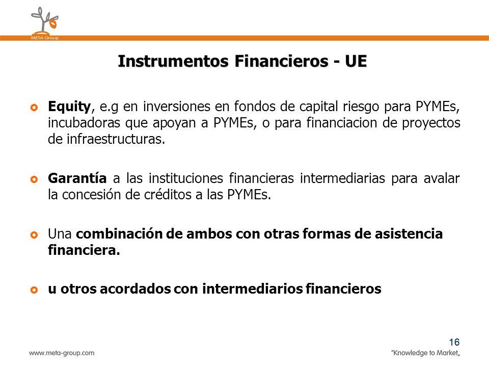16 Instrumentos Financieros - UE Equity, e.g en inversiones en fondos de capital riesgo para PYMEs, incubadoras que apoyan a PYMEs, o para financiacio