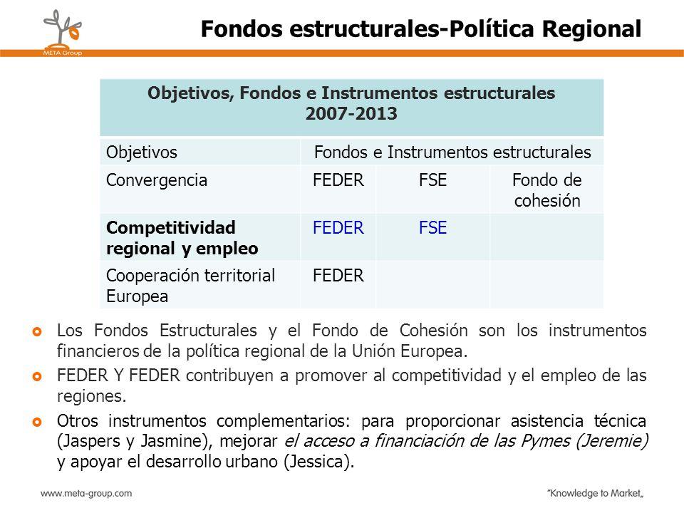 Fondos estructurales-Política Regional Los Fondos Estructurales y el Fondo de Cohesión son los instrumentos financieros de la política regional de la