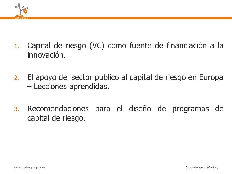 1. Capital de riesgo (VC) como fuente de financiación a la innovación. 2. El apoyo del sector publico al capital de riesgo en Europa – Lecciones apren