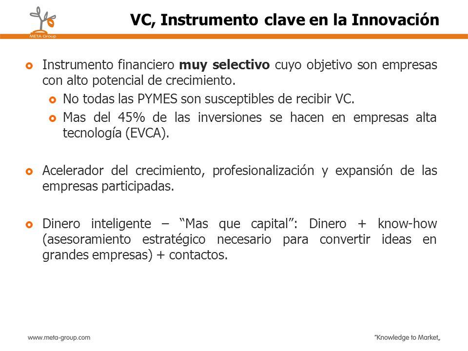 VC, Instrumento clave en la Innovación Instrumento financiero muy selectivo cuyo objetivo son empresas con alto potencial de crecimiento. No todas las