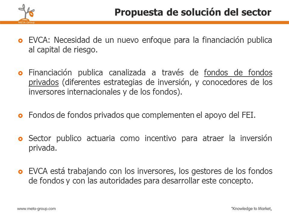 Propuesta de solución del sector EVCA: Necesidad de un nuevo enfoque para la financiación publica al capital de riesgo. Financiación publica canalizad