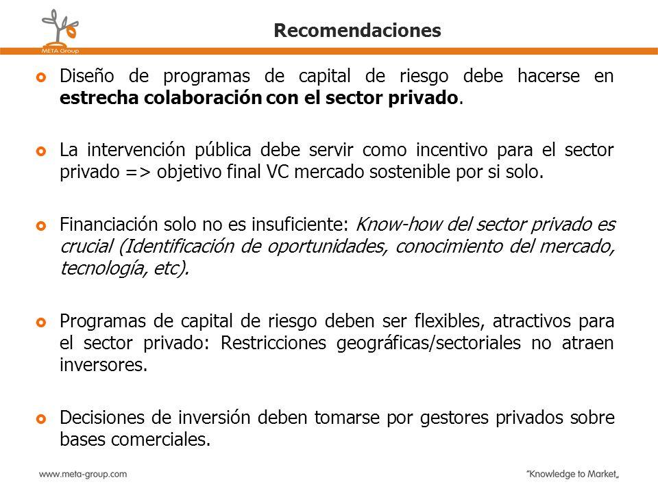 Recomendaciones Diseño de programas de capital de riesgo debe hacerse en estrecha colaboración con el sector privado. La intervención pública debe ser