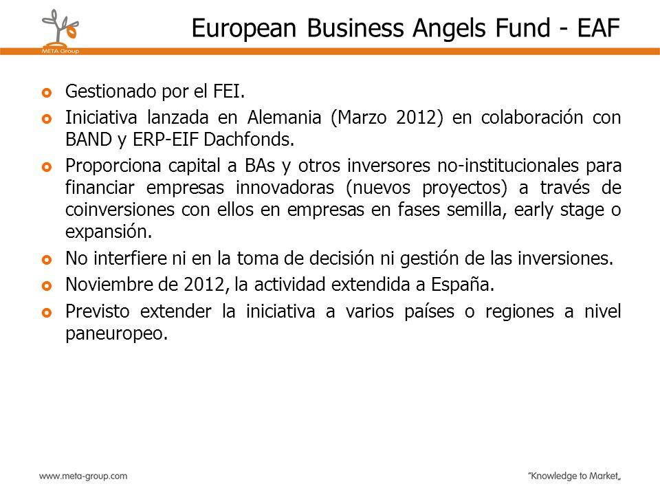 European Business Angels Fund - EAF Gestionado por el FEI. Iniciativa lanzada en Alemania (Marzo 2012) en colaboración con BAND y ERP-EIF Dachfonds. P