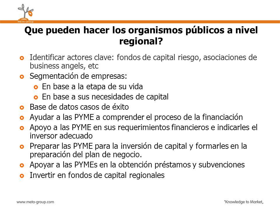 Que pueden hacer los organismos públicos a nivel regional? Identificar actores clave: fondos de capital riesgo, asociaciones de business angels, etc S