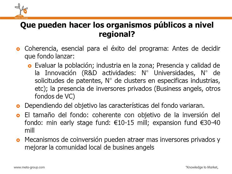 Que pueden hacer los organismos públicos a nivel regional? Coherencia, esencial para el éxito del programa: Antes de decidir que fondo lanzar: Evaluar