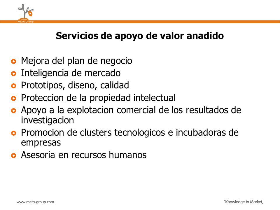 Servicios de apoyo de valor anadido Mejora del plan de negocio Inteligencia de mercado Prototipos, diseno, calidad Proteccion de la propiedad intelect