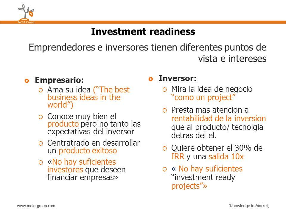 Empresario: O Ama su idea (The best business ideas in the world) O Conoce muy bien el producto pero no tanto las expectativas del inversor O Centratra