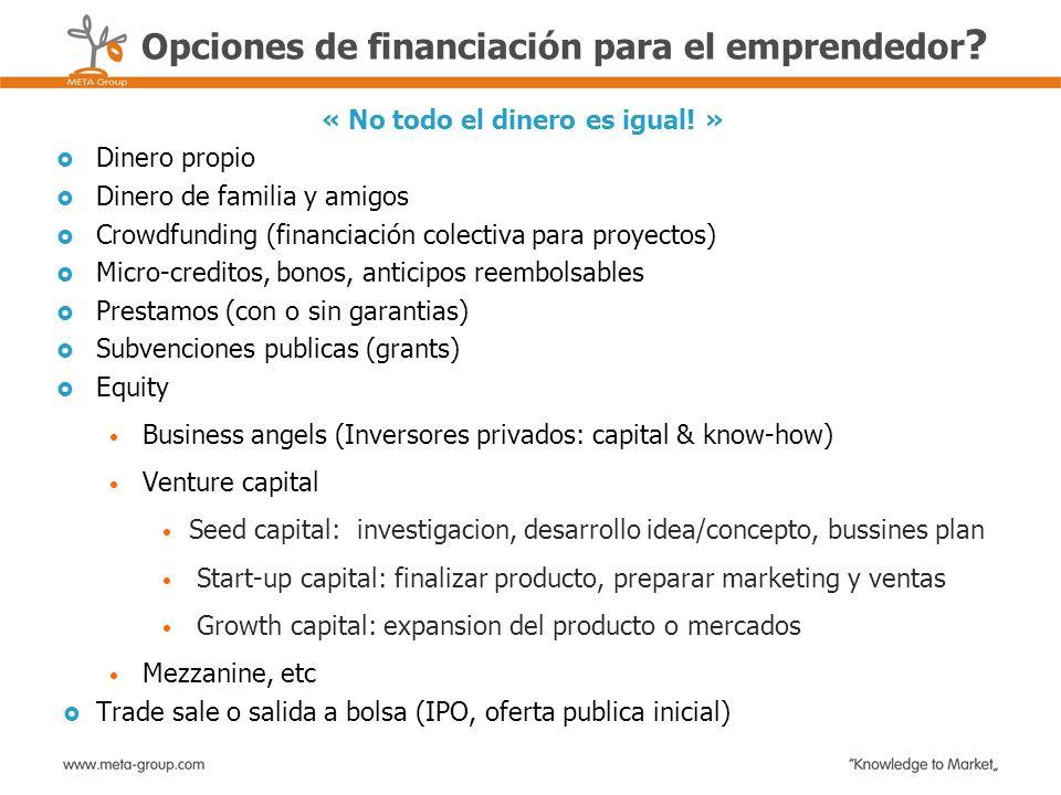 Opciones de financiación para el emprendedor ? « No todo el dinero es igual! » Dinero propio Dinero de familia y amigos Crowdfunding (financiación col