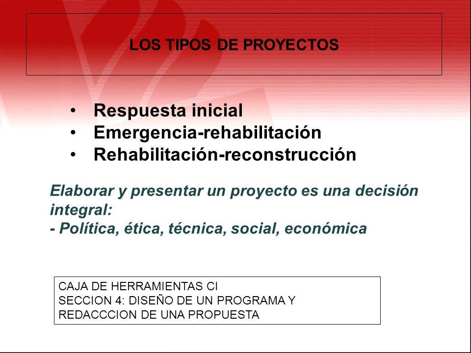 LOS TIPOS DE PROYECTOS Respuesta inicial Emergencia-rehabilitación Rehabilitación-reconstrucción Elaborar y presentar un proyecto es una decisión inte
