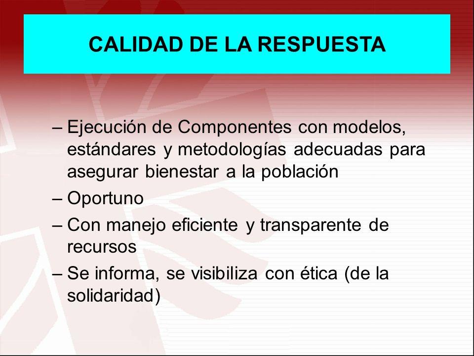 CALIDAD DE LA RESPUESTA –Ejecución de Componentes con modelos, estándares y metodologías adecuadas para asegurar bienestar a la población –Oportuno –C