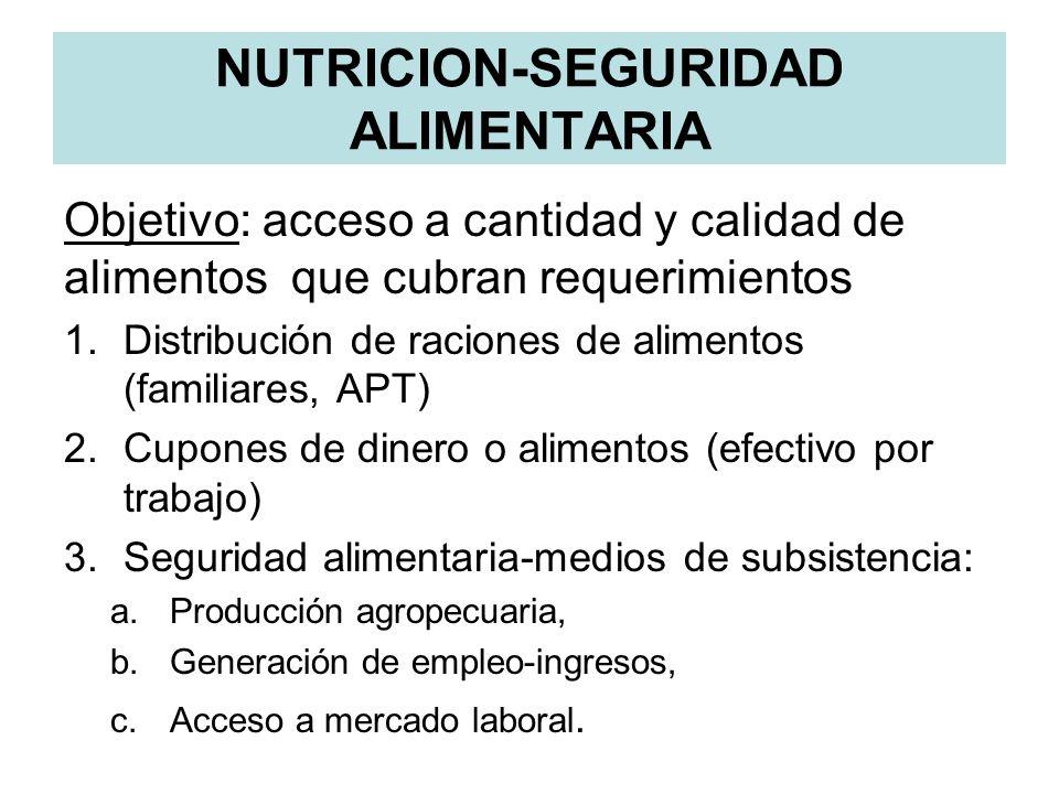 NUTRICION-SEGURIDAD ALIMENTARIA Objetivo: acceso a cantidad y calidad de alimentos que cubran requerimientos 1.Distribución de raciones de alimentos (