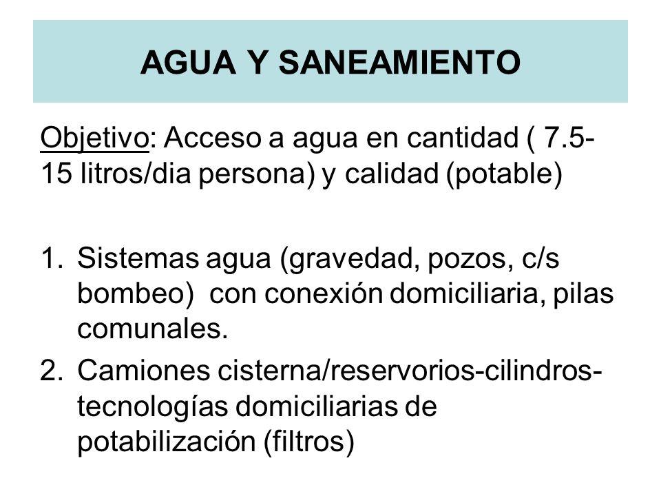 AGUA Y SANEAMIENTO Objetivo: Acceso a agua en cantidad ( 7.5- 15 litros/dia persona) y calidad (potable) 1.Sistemas agua (gravedad, pozos, c/s bombeo)