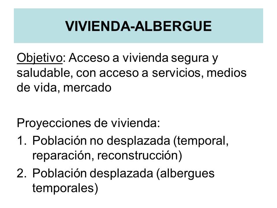VIVIENDA-ALBERGUE Objetivo: Acceso a vivienda segura y saludable, con acceso a servicios, medios de vida, mercado Proyecciones de vivienda: 1.Població