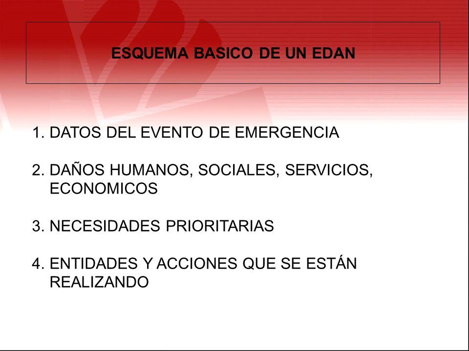 ESQUEMA BASICO DE UN EDAN 1.DATOS DEL EVENTO DE EMERGENCIA 2.DAÑOS HUMANOS, SOCIALES, SERVICIOS, ECONOMICOS 3.NECESIDADES PRIORITARIAS 4.ENTIDADES Y A