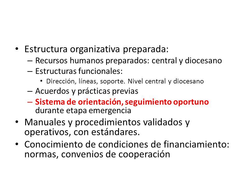 Estructura organizativa preparada: – Recursos humanos preparados: central y diocesano – Estructuras funcionales: Dirección, líneas, soporte. Nivel cen