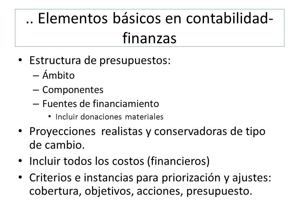 .. Elementos básicos en contabilidad- finanzas Estructura de presupuestos: – Ámbito – Componentes – Fuentes de financiamiento Incluir donaciones mater