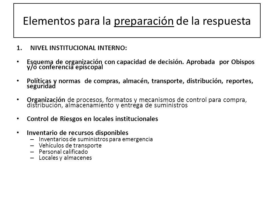 Elementos para la preparación de la respuesta 1.NIVEL INSTITUCIONAL INTERNO: Esquema de organización con capacidad de decisión. Aprobada por Obispos y