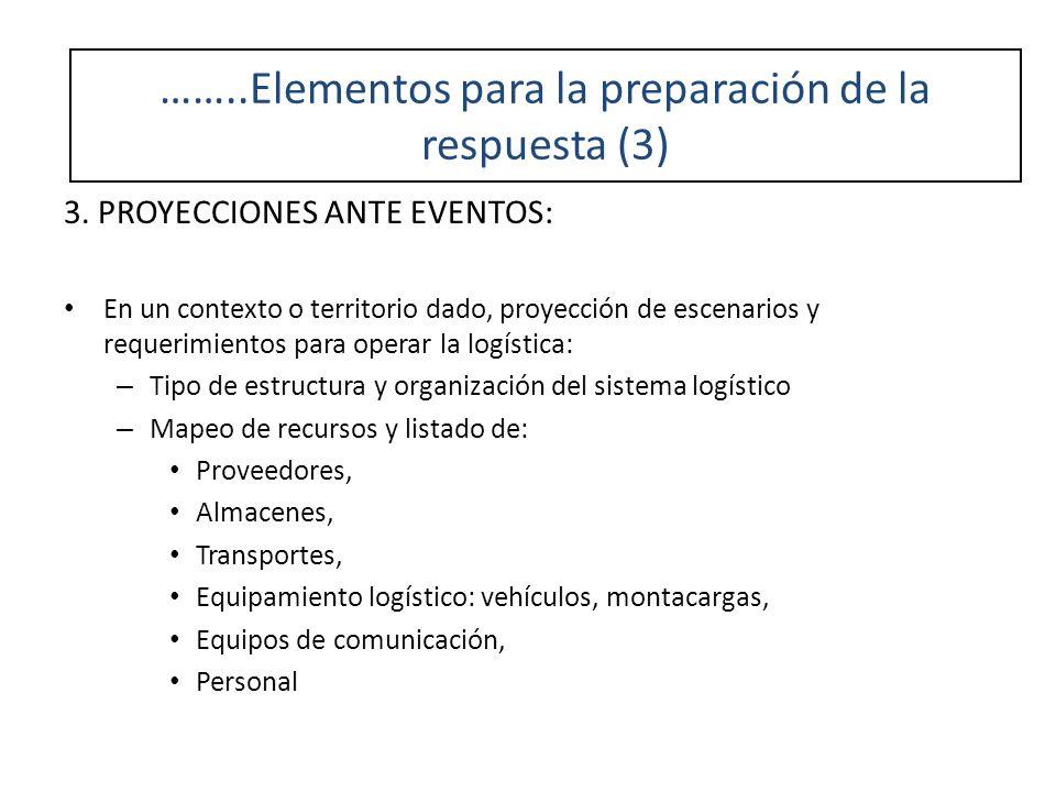 3. PROYECCIONES ANTE EVENTOS: En un contexto o territorio dado, proyección de escenarios y requerimientos para operar la logística: – Tipo de estructu