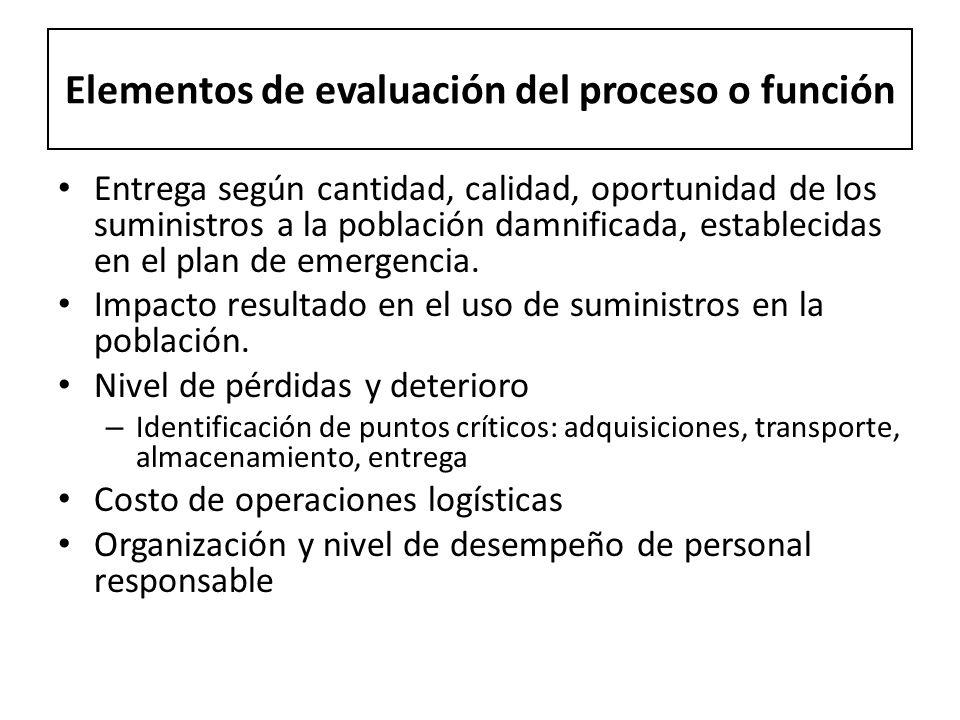 Elementos de evaluación del proceso o función Entrega según cantidad, calidad, oportunidad de los suministros a la población damnificada, establecidas