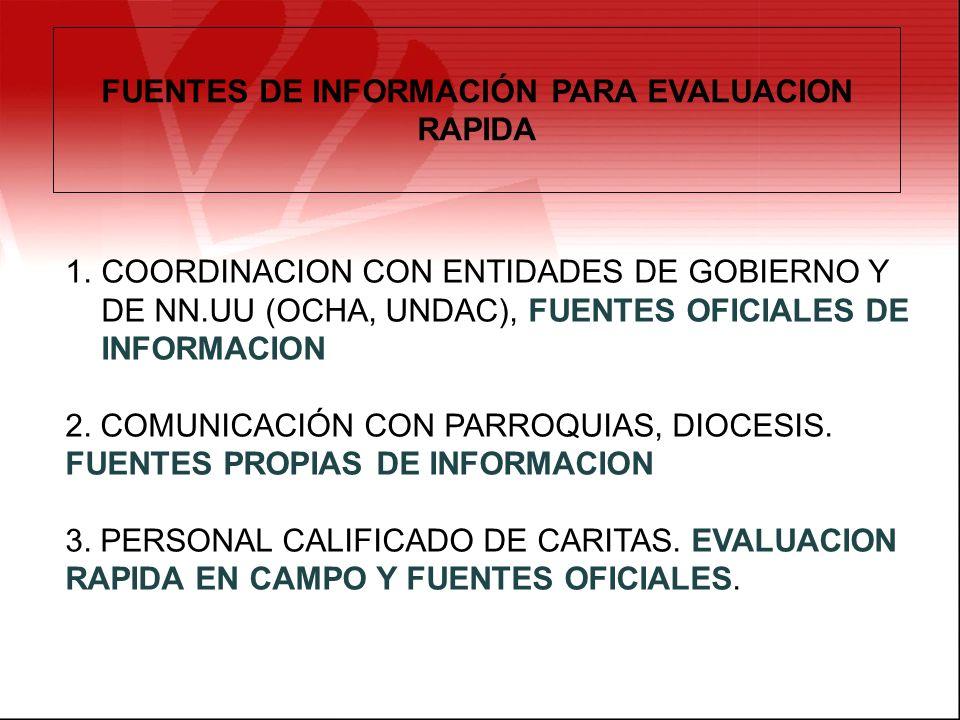 FUENTES DE INFORMACIÓN PARA EVALUACION RAPIDA 1.COORDINACION CON ENTIDADES DE GOBIERNO Y DE NN.UU (OCHA, UNDAC), FUENTES OFICIALES DE INFORMACION 2. C
