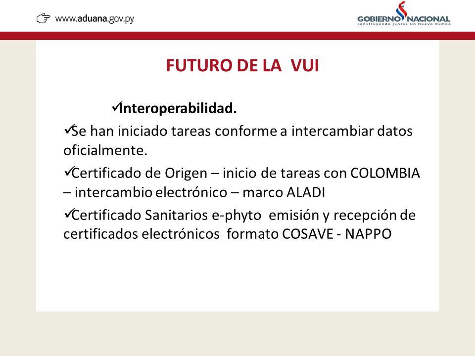 FUTURO DE LA VUI Interoperabilidad. Se han iniciado tareas conforme a intercambiar datos oficialmente. Certificado de Origen – inicio de tareas con CO