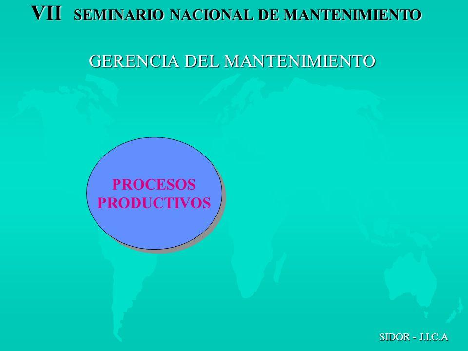 VII SEMINARIO NACIONAL DE MANTENIMIENTO SIDOR - J.I.C.A PROCESOS PRODUCTIVOS PROCESOS PRODUCTIVOS GERENCIA DEL MANTENIMIENTO