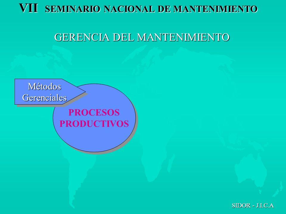 VII SEMINARIO NACIONAL DE MANTENIMIENTO SIDOR - J.I.C.A PROCESOS PRODUCTIVOS PROCESOS PRODUCTIVOS MétodosGerencialesMétodosGerenciales GERENCIA DEL MA