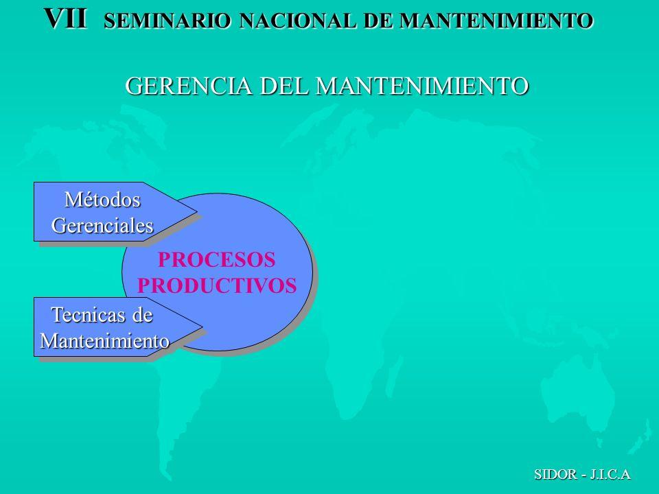 VII SEMINARIO NACIONAL DE MANTENIMIENTO SIDOR - J.I.C.A PROCESOS PRODUCTIVOS PROCESOS PRODUCTIVOS MétodosGerencialesMétodosGerenciales Tecnicas de Man