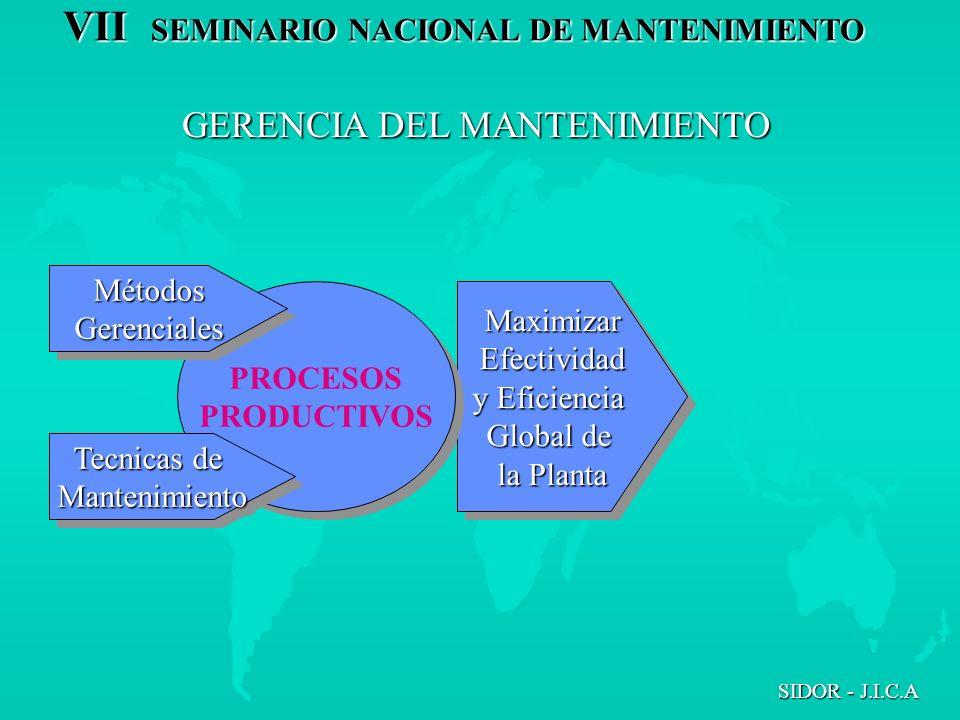 VII SEMINARIO NACIONAL DE MANTENIMIENTO SIDOR - J.I.C.A MaximizarEfectividad y Eficiencia Global de la Planta MaximizarEfectividad y Eficiencia Global