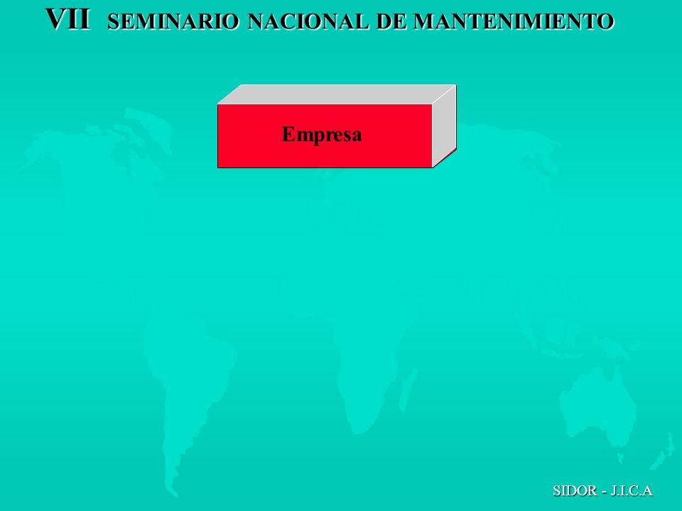 VII SEMINARIO NACIONAL DE MANTENIMIENTO SIDOR - J.I.C.A MaximizarEfectividad y Eficiencia Global de la Planta MaximizarEfectividad y Eficiencia Global de la Planta PROCESOS PRODUCTIVOS PROCESOS PRODUCTIVOS MétodosGerencialesMétodosGerenciales Tecnicas de Mantenimiento Mantenimiento GERENCIA DEL MANTENIMIENTO
