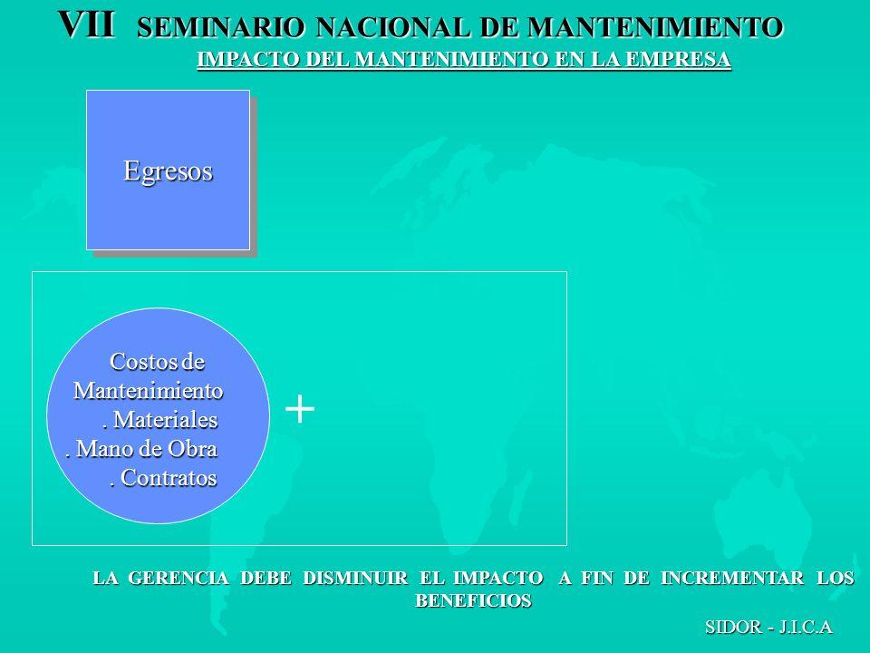 VII SEMINARIO NACIONAL DE MANTENIMIENTO SIDOR - J.I.C.A IMPACTO DEL MANTENIMIENTO EN LA EMPRESA + Costos de Costos de Mantenimiento Mantenimiento. Mat