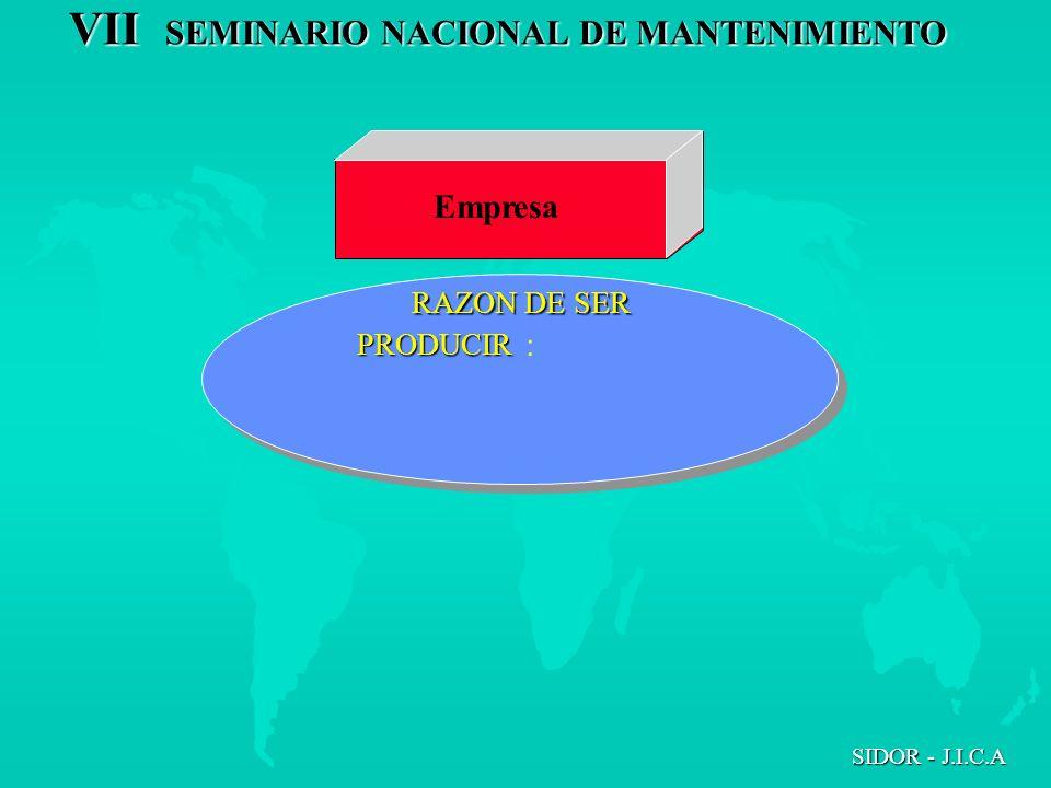 VII SEMINARIO NACIONAL DE MANTENIMIENTO SIDOR - J.I.C.A MaximizarEfectividad y Eficiencia Global de la Planta MaximizarEfectividad y Eficiencia Global de la Planta PROCESOS PRODUCTIVOS PROCESOS PRODUCTIVOS MétodosGerencialesMétodosGerenciales Tecnicas de Mantenimiento Mantenimiento GERENCIA DEL MANTENIMIENTO Productividad Rentabilidad Viabilidad Sustentabilidad