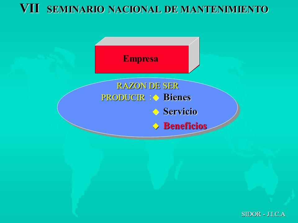 VII SEMINARIO NACIONAL DE MANTENIMIENTO SIDOR - J.I.C.A Efectividad Global de la Planta Efectividad Global de la Planta =( ) Disponibilidad ) Productividad ( ( ) Calidad xx Eficienciaeconomica Global de la Planta Eficienciaeconomica Global de la Planta = () Maximizar los beneficios () Utilizando los recursos Necesarios