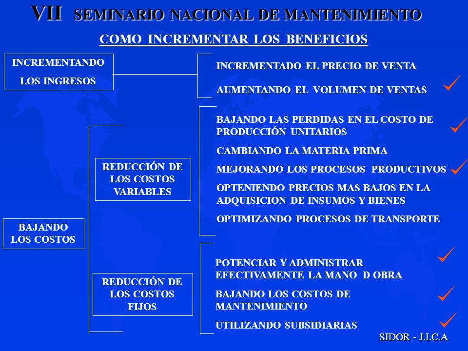 VII SEMINARIO NACIONAL DE MANTENIMIENTO SIDOR - J.I.C.A COMO INCREMENTAR LOS BENEFICIOS INCREMENTANDO LOS INGRESOS BAJANDO LOS COSTOS REDUCCIÓN DE LOS