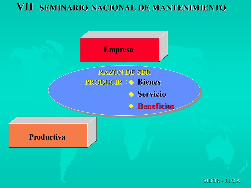 VII SEMINARIO NACIONAL DE MANTENIMIENTO SIDOR - J.I.C.A Empresa RAZON DE SER PRODUCIR PRODUCIR : Productiva u Bienes u Servicio u Beneficios