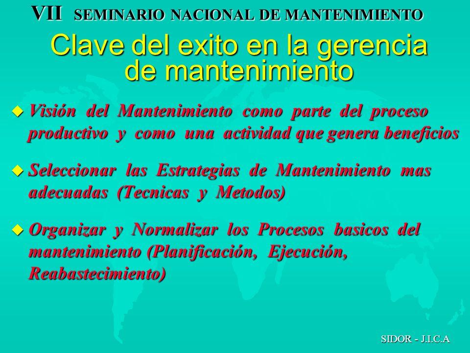 VII SEMINARIO NACIONAL DE MANTENIMIENTO SIDOR - J.I.C.A Clave del exito en la gerencia de mantenimiento u Visión del Mantenimiento como parte del proc