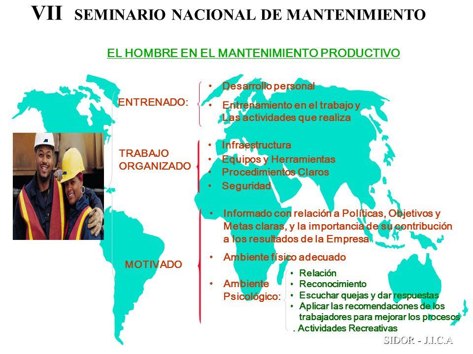 VII SEMINARIO NACIONAL DE MANTENIMIENTO SIDOR - J.I.C.A EL HOMBRE EN EL MANTENIMIENTO PRODUCTIVO ENTRENADO: Desarrollo personal Entrenamiento en el tr