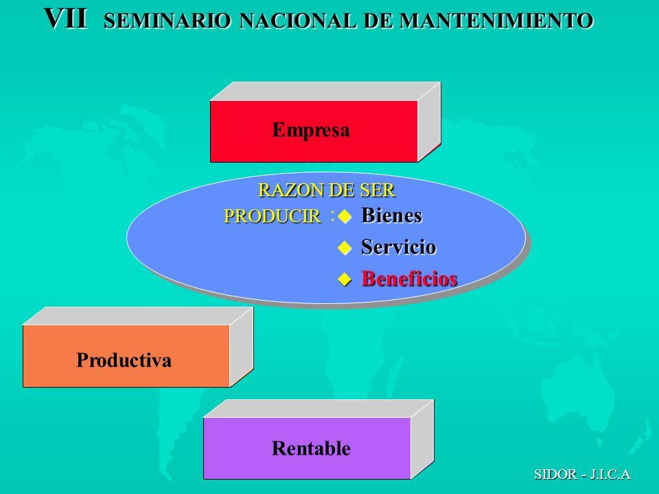VII SEMINARIO NACIONAL DE MANTENIMIENTO SIDOR - J.I.C.A RELACION ENTRE LAS ESTRATEGIAS DE MANTENIMIENTO Y LOS COSTOS EN EL DISEÑO E INSTALACIÓN DURANTE OPERACION ANALISIS DE LAS FALLAS Y PROBLEMAS MEJORAS DE CONFIABILDAD MEJORAS DE MANTENIBILIDAD MEJORAS ECONÓMICAS Ingenieria de Confiabilidad Ingenieria de Mantenibilidad Ingenieria Económica Mantenimiento de Prevencion Mantenimiento Preventivo Mantenimiento de Mejoras Seleccionar los métodos, herramientas, materiales y equipos mas adecuados para realizar las actividades de inspecciones y reparacion de los equipos