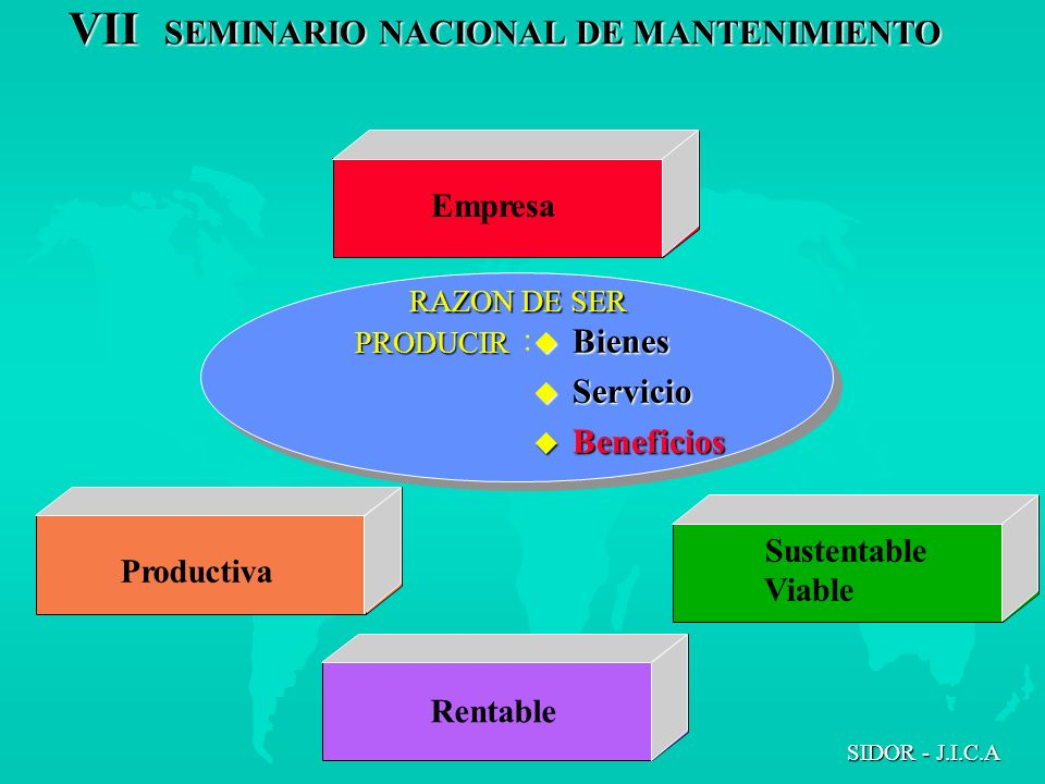 VII SEMINARIO NACIONAL DE MANTENIMIENTO SIDOR - J.I.C.A Empresa RAZON DE SER PRODUCIR PRODUCIR : Productiva Rentable Sustentable Viable u Bienes u Ser