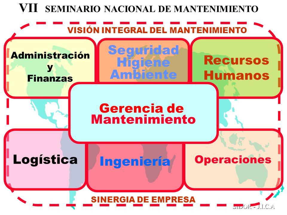 VII SEMINARIO NACIONAL DE MANTENIMIENTO SIDOR - J.I.C.A Documentación SINERGIA DE EMPRESA Administración y Finanzas Recursos Humanos Operaciones Logís
