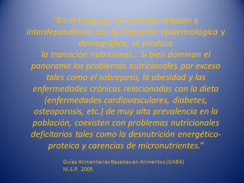 Nuevo concepto de NUTRICIÓN ÓPTIMA Promoción de la Salud.