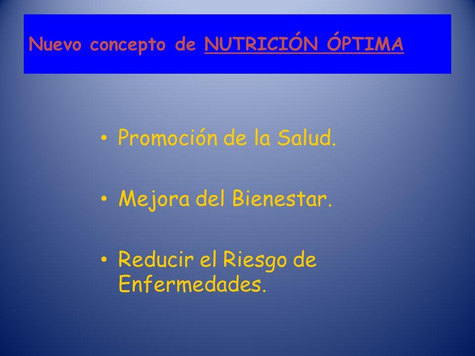 Nuevo concepto de NUTRICIÓN ÓPTIMA Promoción de la Salud. Mejora del Bienestar. Reducir el Riesgo de Enfermedades.
