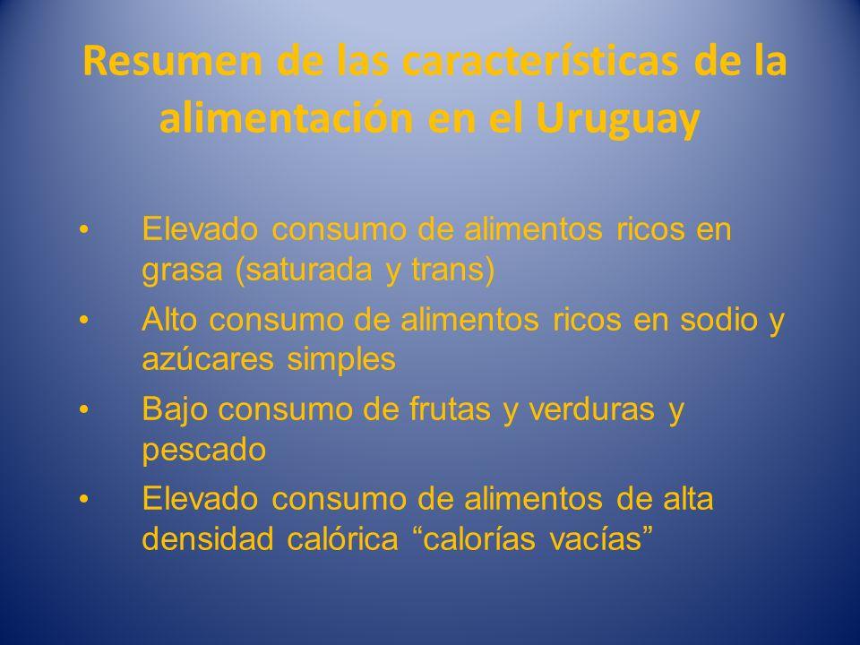 Resumen de las características de la alimentación en el Uruguay Elevado consumo de alimentos ricos en grasa (saturada y trans) Alto consumo de aliment
