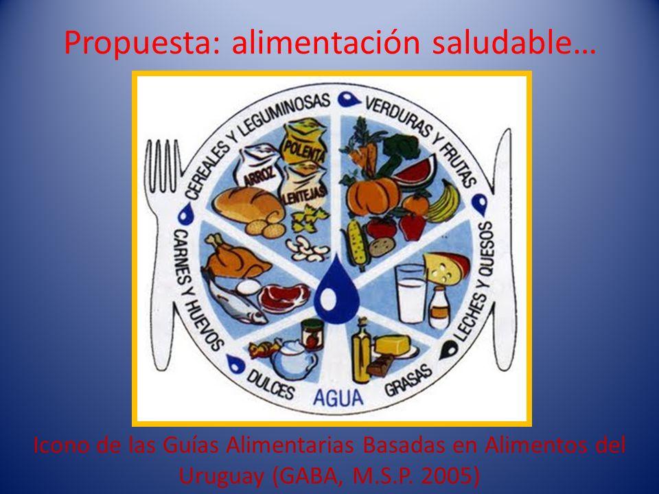Propuesta: alimentación saludable… Icono de las Guías Alimentarias Basadas en Alimentos del Uruguay (GABA, M.S.P. 2005)