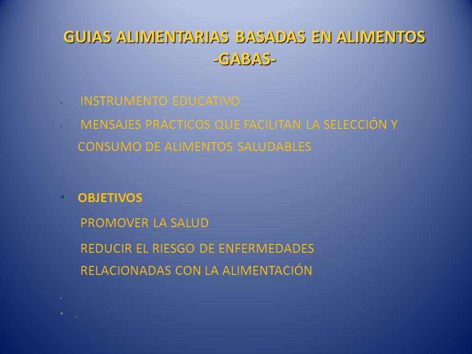 GUIAS ALIMENTARIAS BASADAS EN ALIMENTOS -GABAS- INSTRUMENTO EDUCATIVO MENSAJES PRÁCTICOS QUE FACILITAN LA SELECCIÓN Y CONSUMO DE ALIMENTOS SALUDABLES