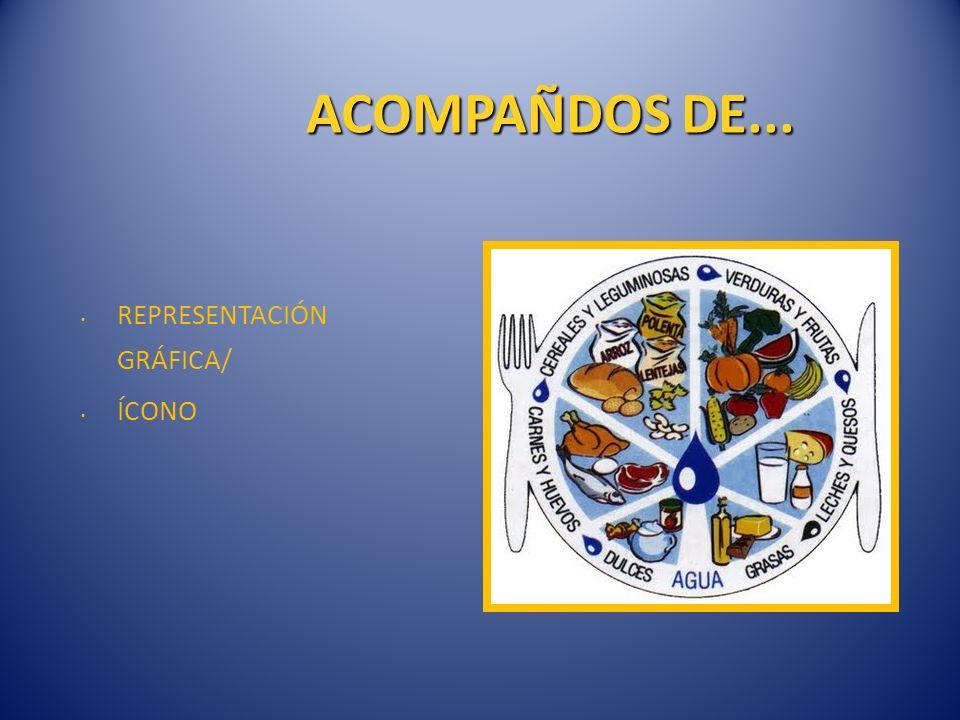 ACOMPAÑDOS DE... REPRESENTACIÓN GRÁFICA/ ÍCONO
