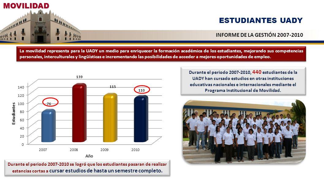 MOVILIDAD ESTUDIANTES UADY INFORME DE LA GESTIÓN 2007-2010 Durante el periodo 2007-2010, 440 estudiantes de la UADY han cursado estudios en otras inst